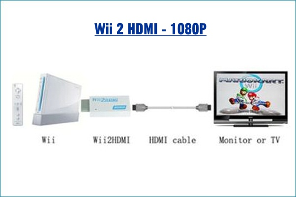 Image Result For Iphone Hdmi Cable Tv